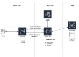 conexión entre frontend, backend y base de datos usando amazon services